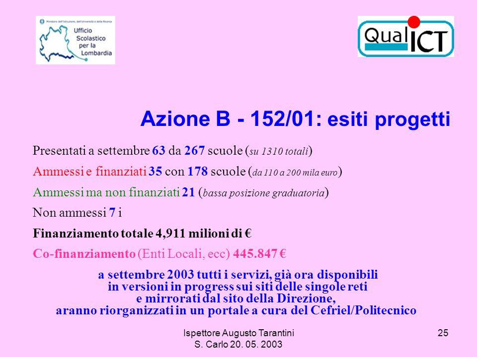 Azione B - 152/01: esiti progetti
