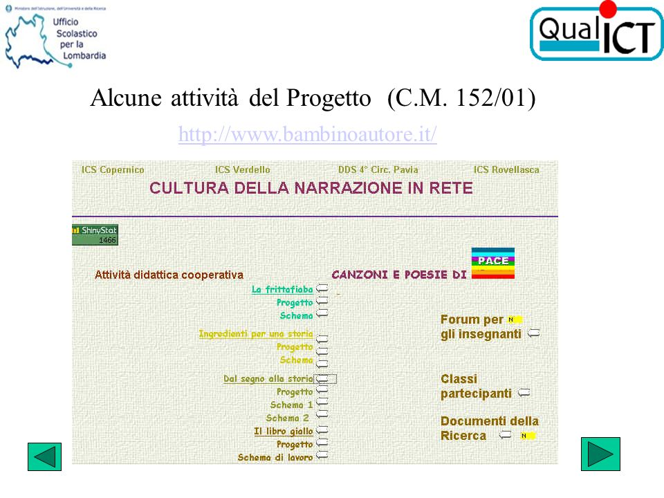 Alcune attività del Progetto (C.M. 152/01)