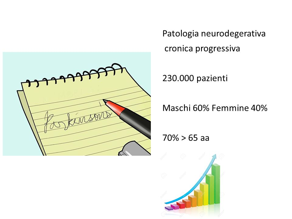 Patologia neurodegerativa