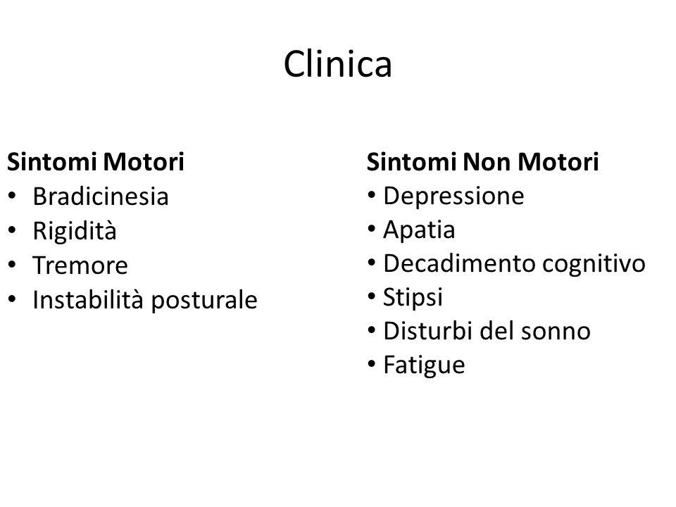 Clinica Sintomi Non Motori Sintomi Motori Bradicinesia Depressione