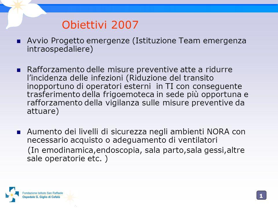 Obiettivi 2007 Avvio Progetto emergenze (Istituzione Team emergenza intraospedaliere)