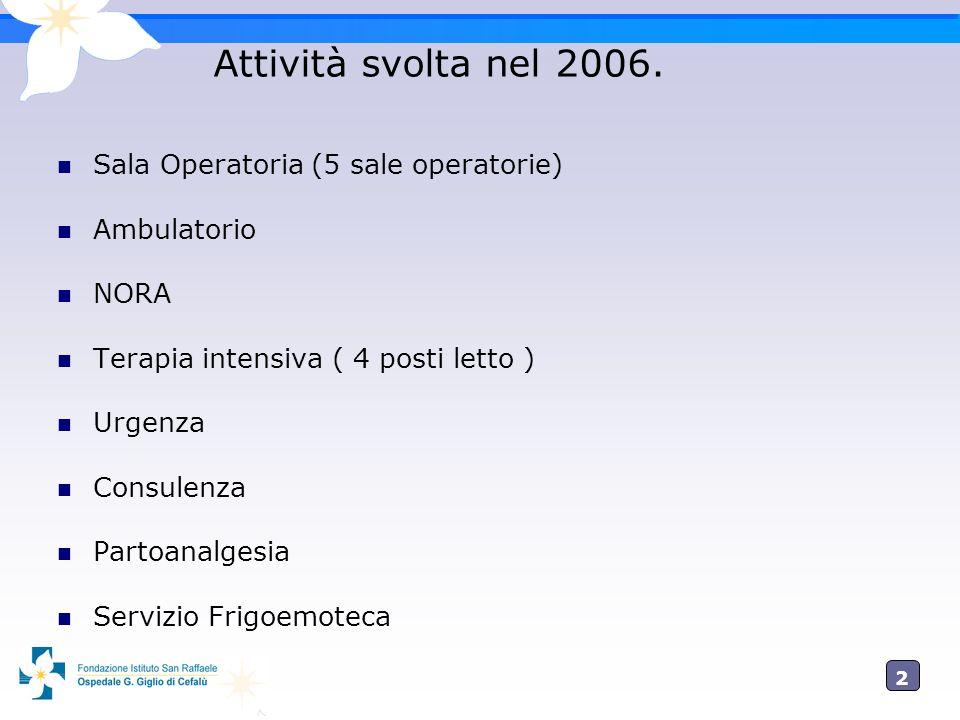 Attività svolta nel 2006. Sala Operatoria (5 sale operatorie)