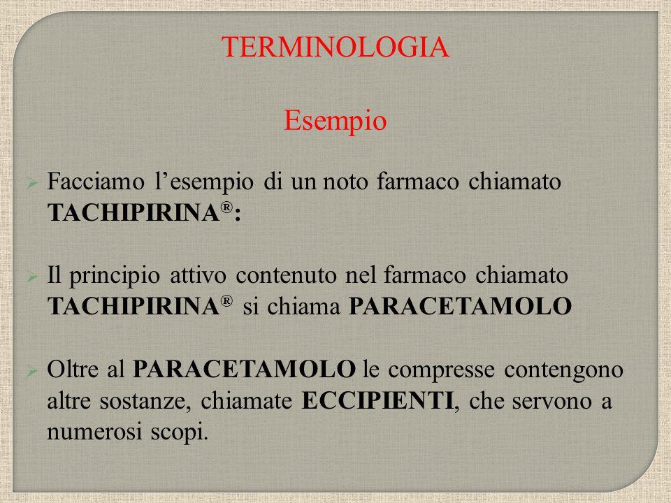 TERMINOLOGIA Esempio. Facciamo l'esempio di un noto farmaco chiamato TACHIPIRINA®: