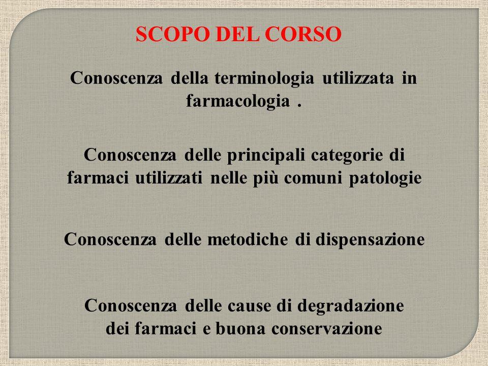 SCOPO DEL CORSO Conoscenza della terminologia utilizzata in farmacologia .
