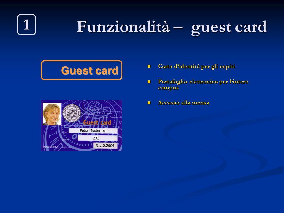 Funzionalità – guest card