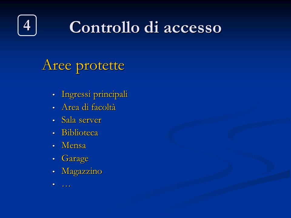 Controllo di accesso 4 Aree protette Ingressi principali