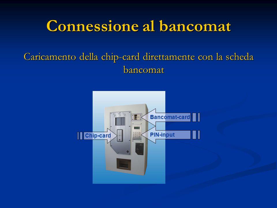 Connessione al bancomat