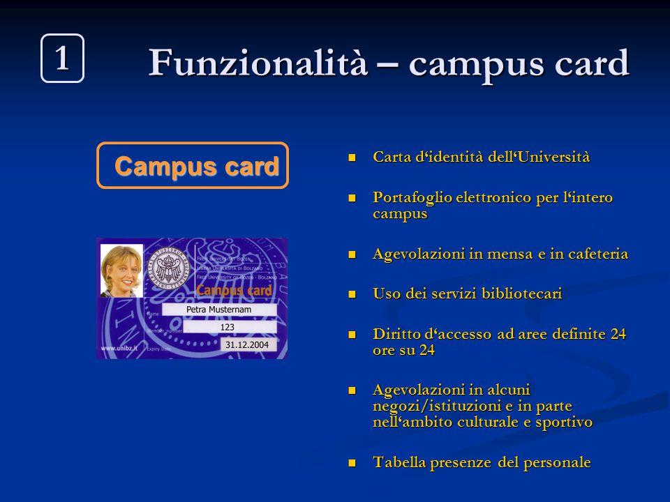 Funzionalità – campus card