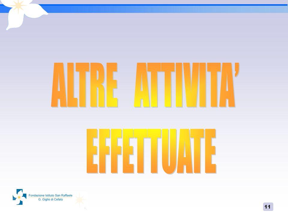 ALTRE ATTIVITA' EFFETTUATE