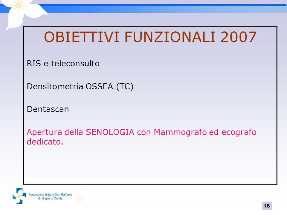 OBIETTIVI FUNZIONALI 2007 RIS e teleconsulto Densitometria OSSEA (TC)