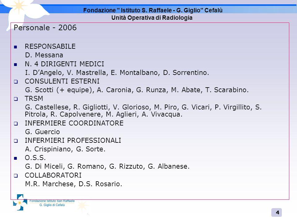 Fondazione Istituto S. Raffaele - G. Giglio Cefalù