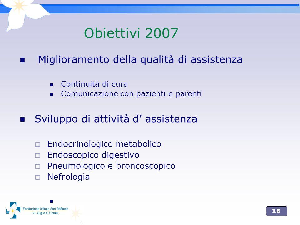 Obiettivi 2007 Miglioramento della qualità di assistenza