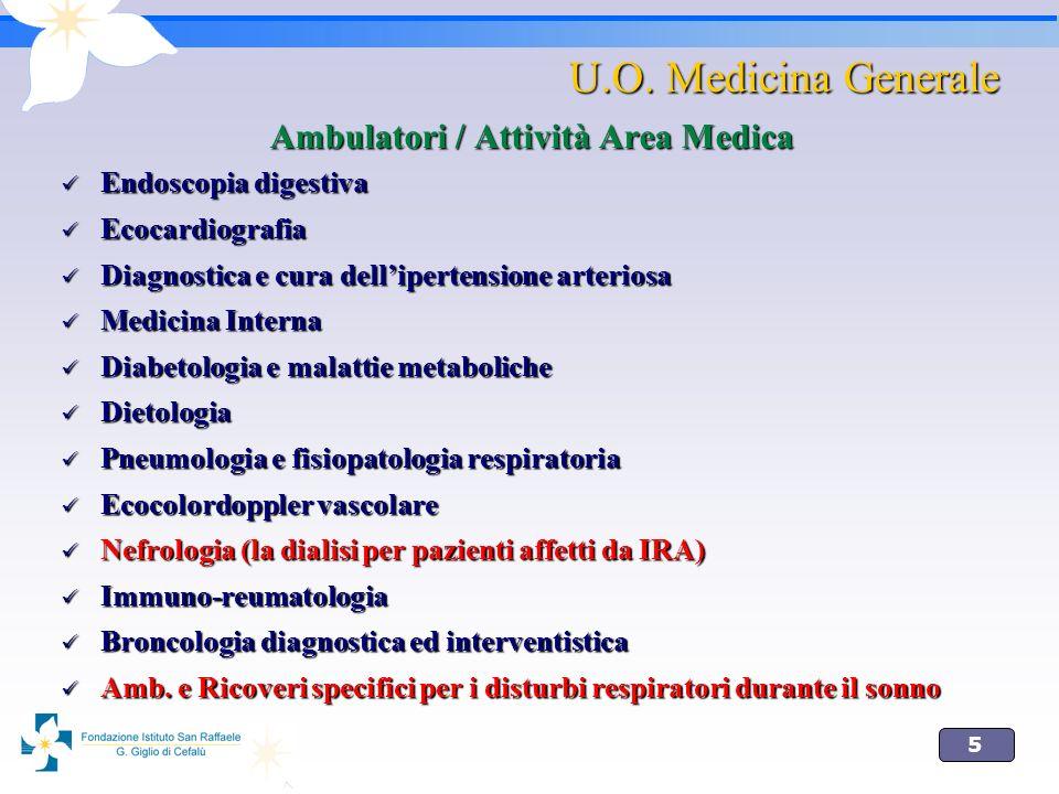 Ambulatori / Attività Area Medica