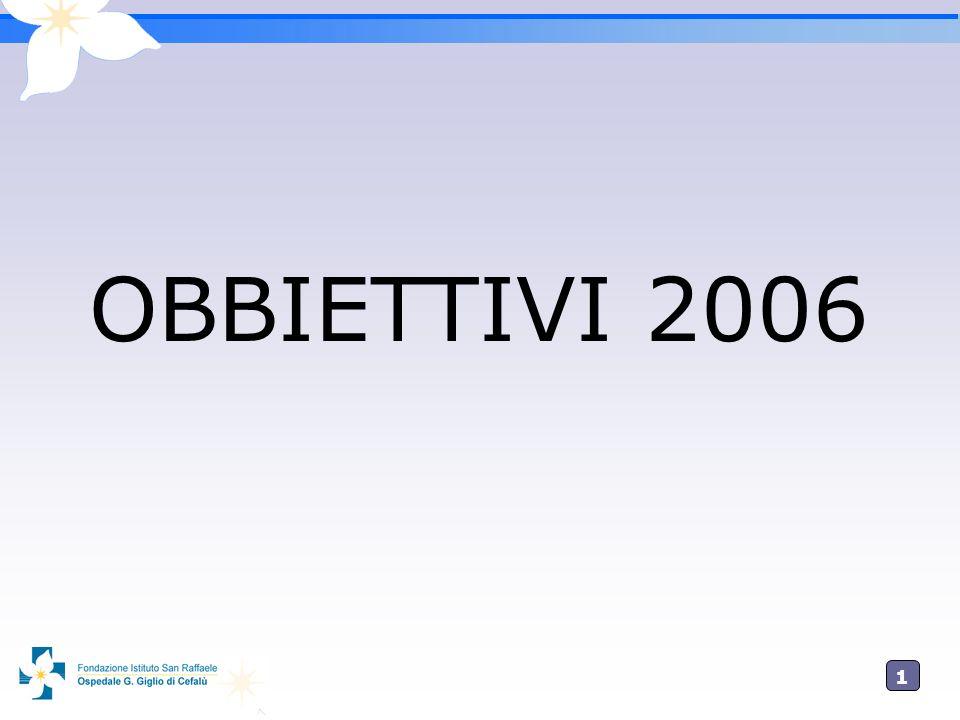 OBBIETTIVI 2006