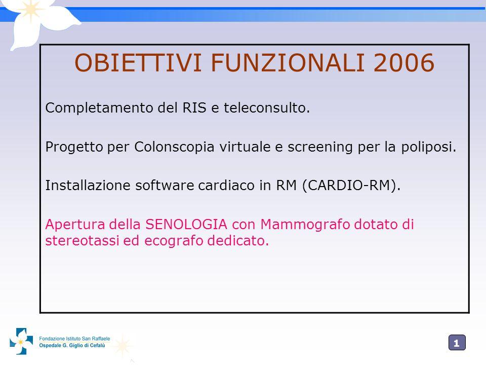 OBIETTIVI FUNZIONALI 2006 Completamento del RIS e teleconsulto.