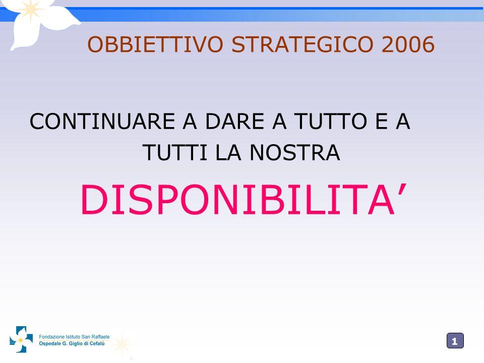 OBBIETTIVO STRATEGICO 2006