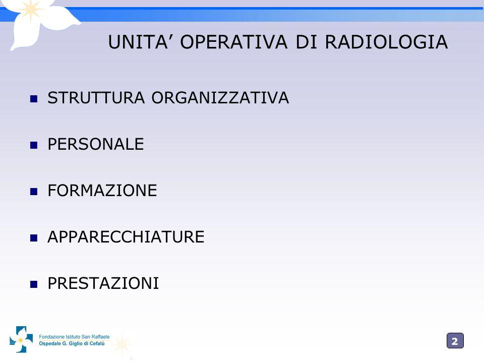 UNITA' OPERATIVA DI RADIOLOGIA