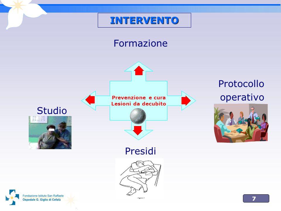 INTERVENTO Formazione Protocollo operativo Studio Presidi
