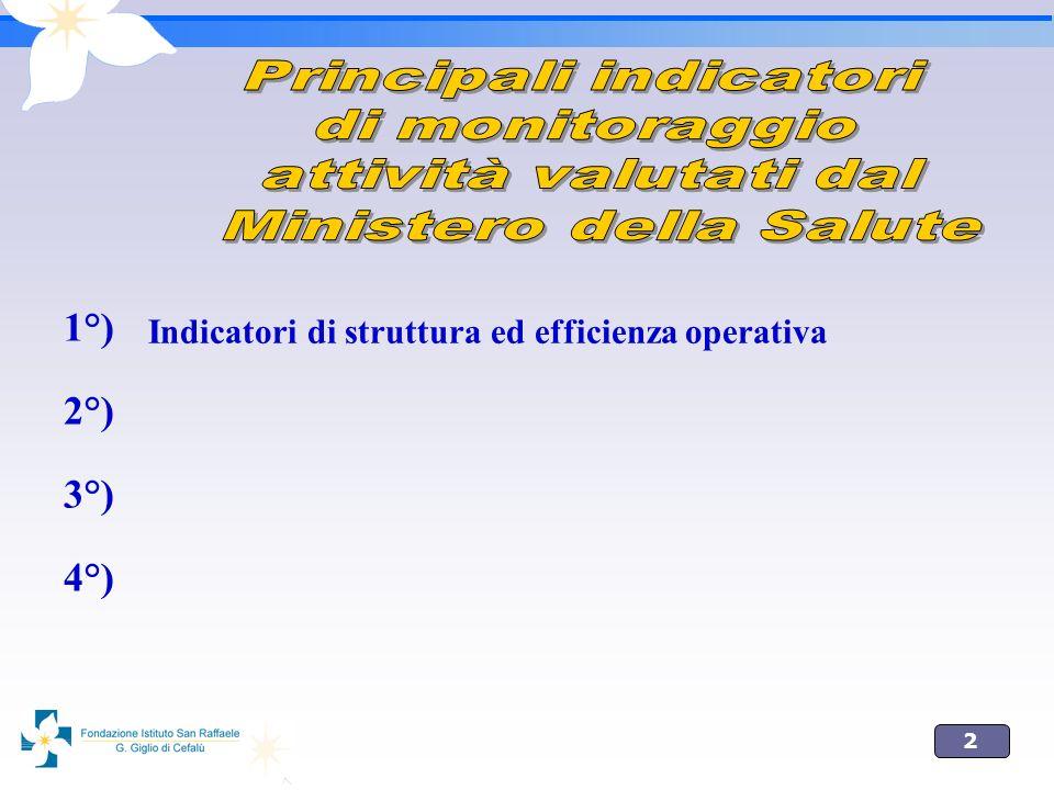 1°) 2°) 3°) 4°) Indicatori di struttura ed efficienza operativa