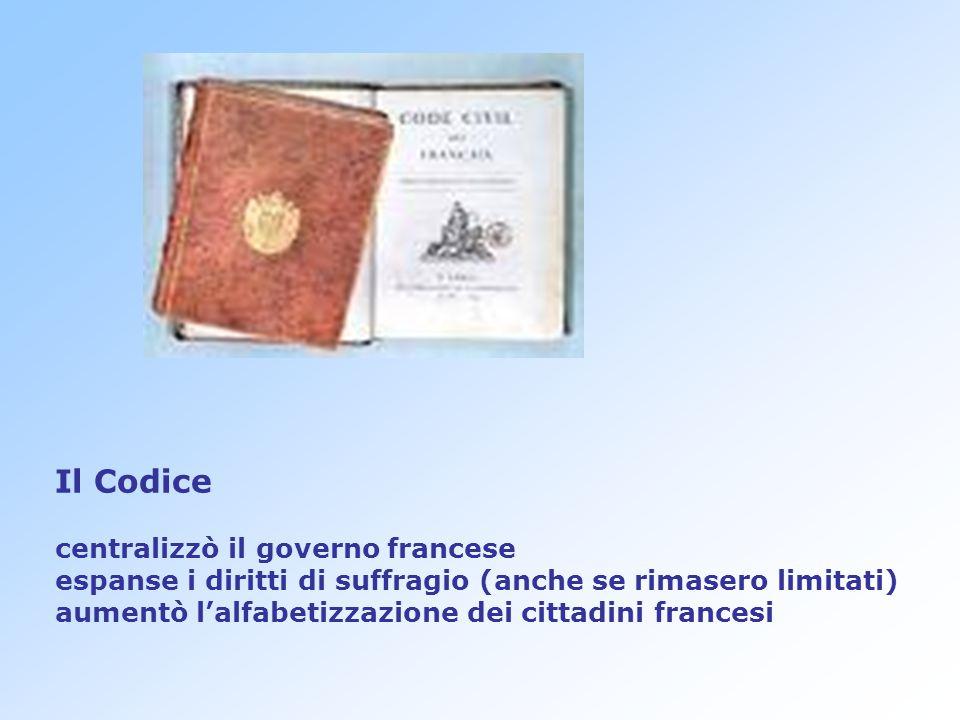 Il Codice centralizzò il governo francese espanse i diritti di suffragio (anche se rimasero limitati) aumentò l'alfabetizzazione dei cittadini francesi