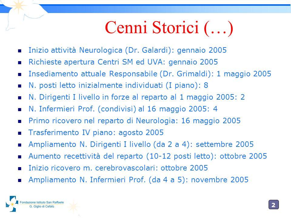 Cenni Storici (…) Inizio attività Neurologica (Dr. Galardi): gennaio 2005. Richieste apertura Centri SM ed UVA: gennaio 2005.