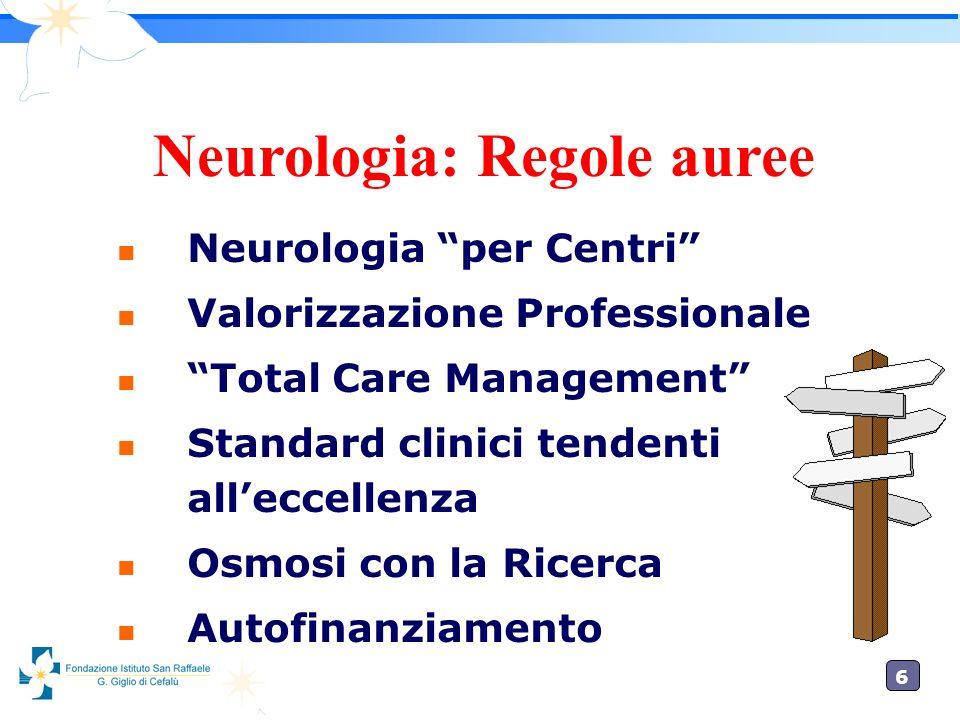 Neurologia: Regole auree