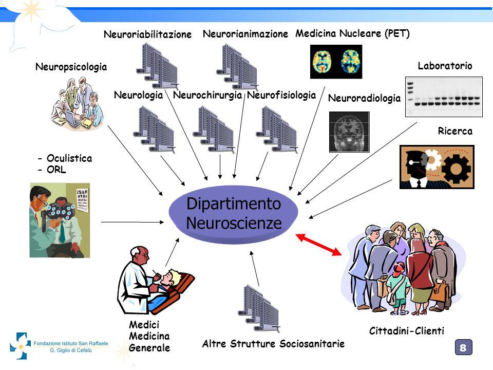 Dipartimento Neuroscienze Neuroriabilitazione Neurorianimazione