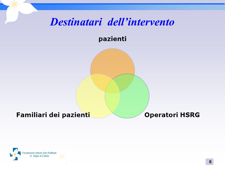 Destinatari dell'intervento