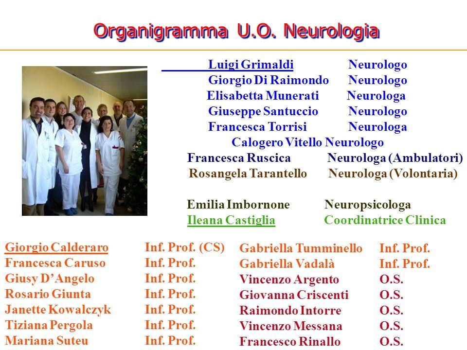 Organigramma U.O. Neurologia