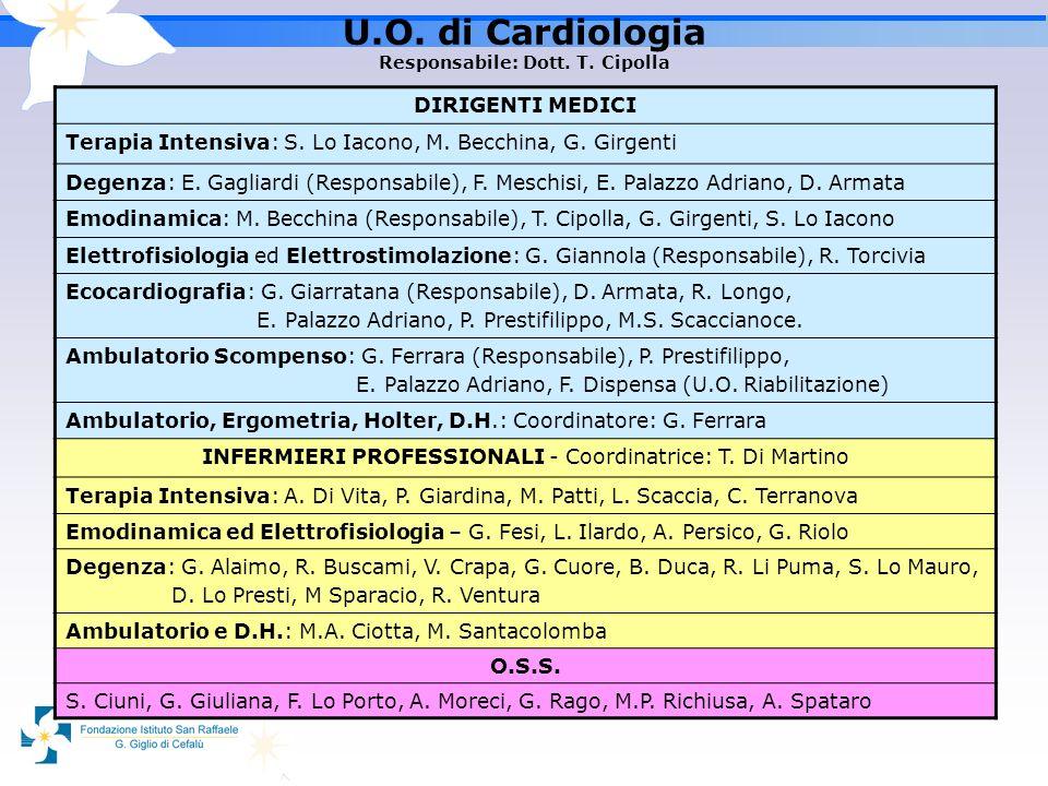 U.O. di Cardiologia Responsabile: Dott. T. Cipolla