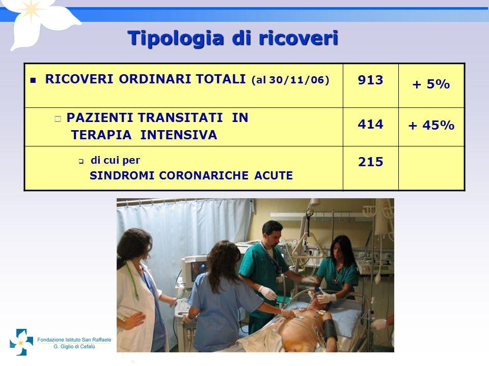 Tipologia di ricoveri RICOVERI ORDINARI TOTALI (al 30/11/06) 913 + 5%