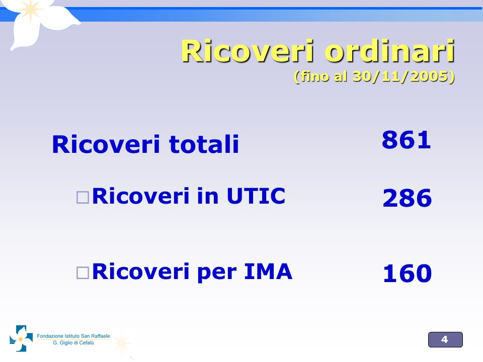 Ricoveri ordinari (fino al 30/11/2005)