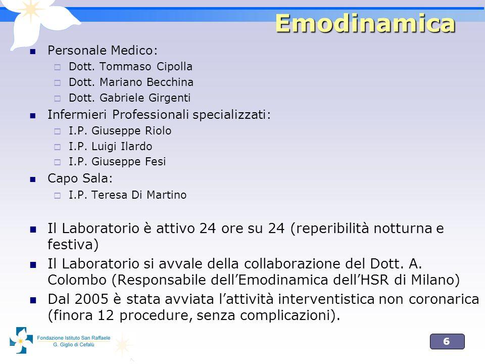 Emodinamica Personale Medico: Dott. Tommaso Cipolla. Dott. Mariano Becchina. Dott. Gabriele Girgenti.