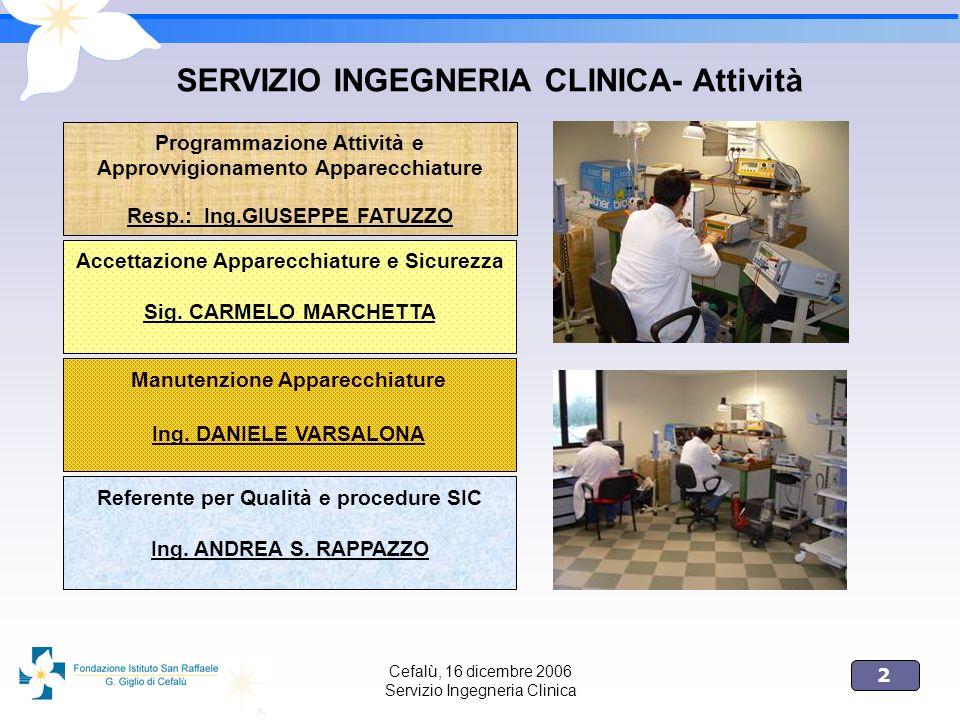 SERVIZIO INGEGNERIA CLINICA- Attività