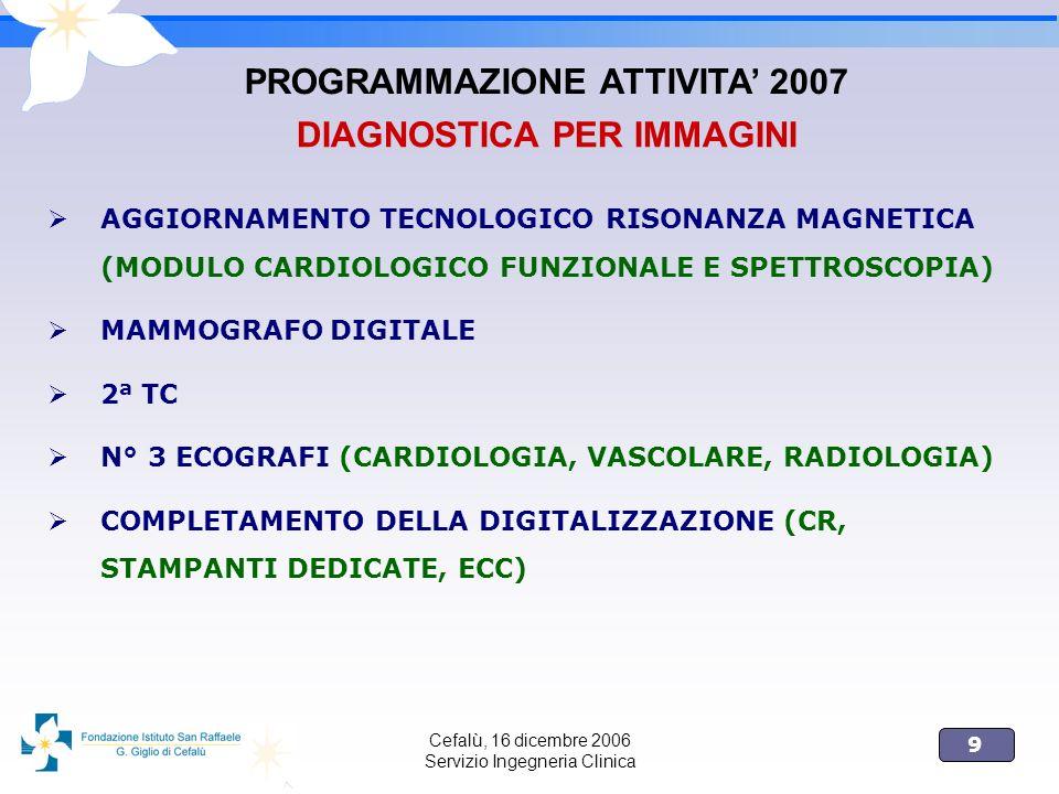 PROGRAMMAZIONE ATTIVITA' 2007 DIAGNOSTICA PER IMMAGINI