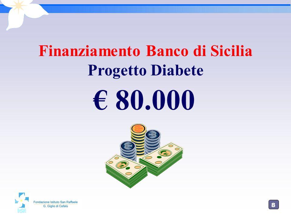 Finanziamento Banco di Sicilia Progetto Diabete