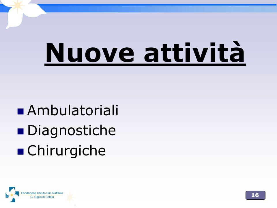 Nuove attività Ambulatoriali Diagnostiche Chirurgiche