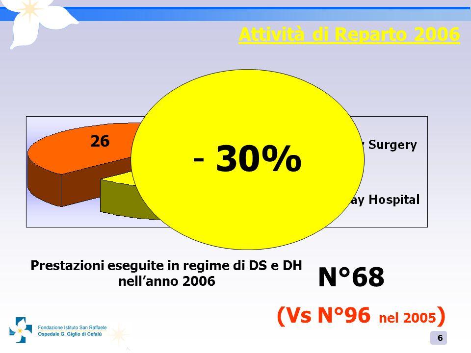 Prestazioni eseguite in regime di DS e DH nell'anno 2006