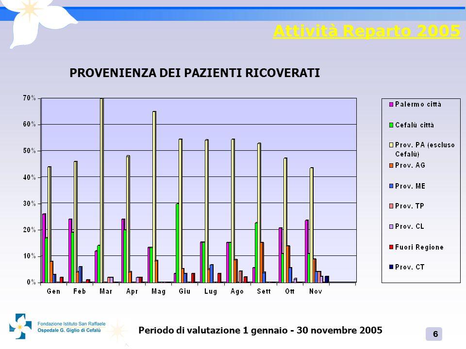 Periodo di valutazione 1 gennaio - 30 novembre 2005
