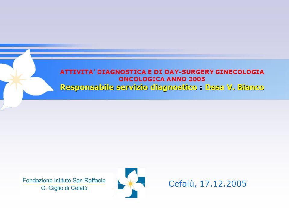 ATTIVITA' DIAGNOSTICA E DI DAY-SURGERY GINECOLOGIA ONCOLOGICA ANNO 2005 Responsabile servizio diagnostico : Dssa V. Bianco