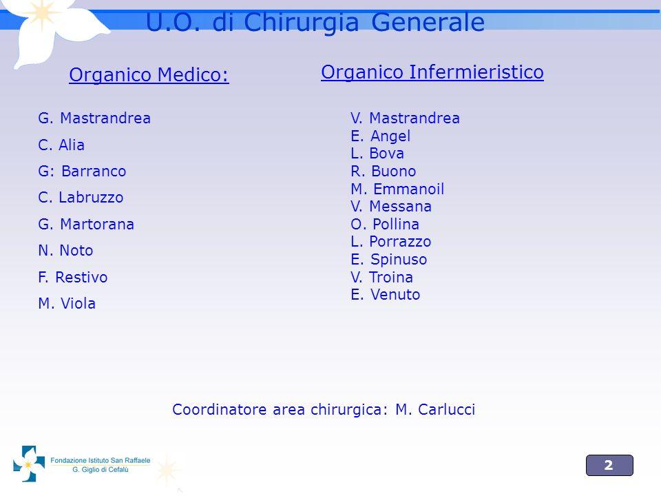 U.O. di Chirurgia Generale