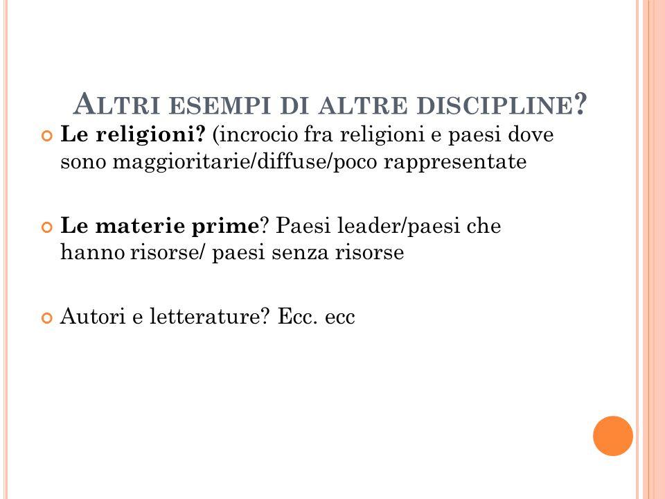 Altri esempi di altre discipline