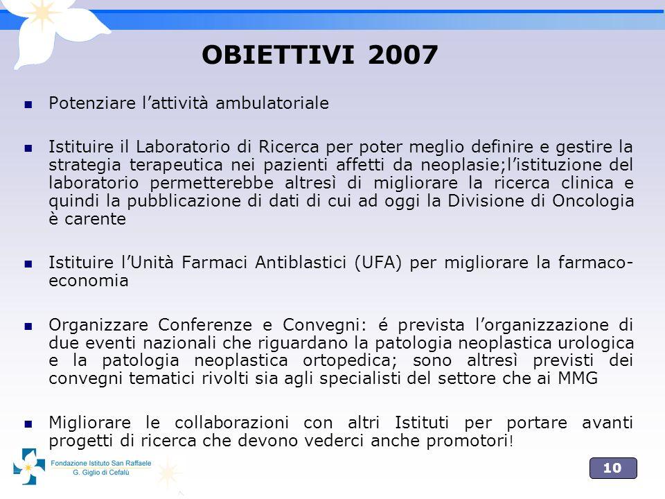 OBIETTIVI 2007 Potenziare l'attività ambulatoriale