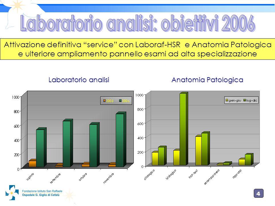 Laboratorio analisi: obiettivi 2006