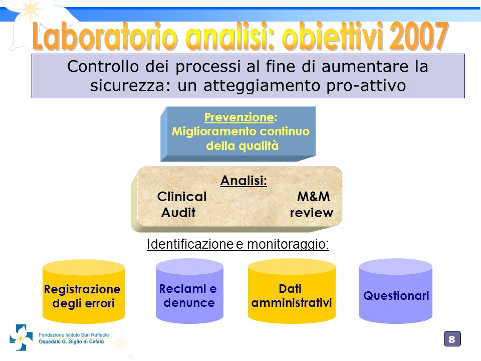 Laboratorio analisi: obiettivi 2007 Miglioramento continuo