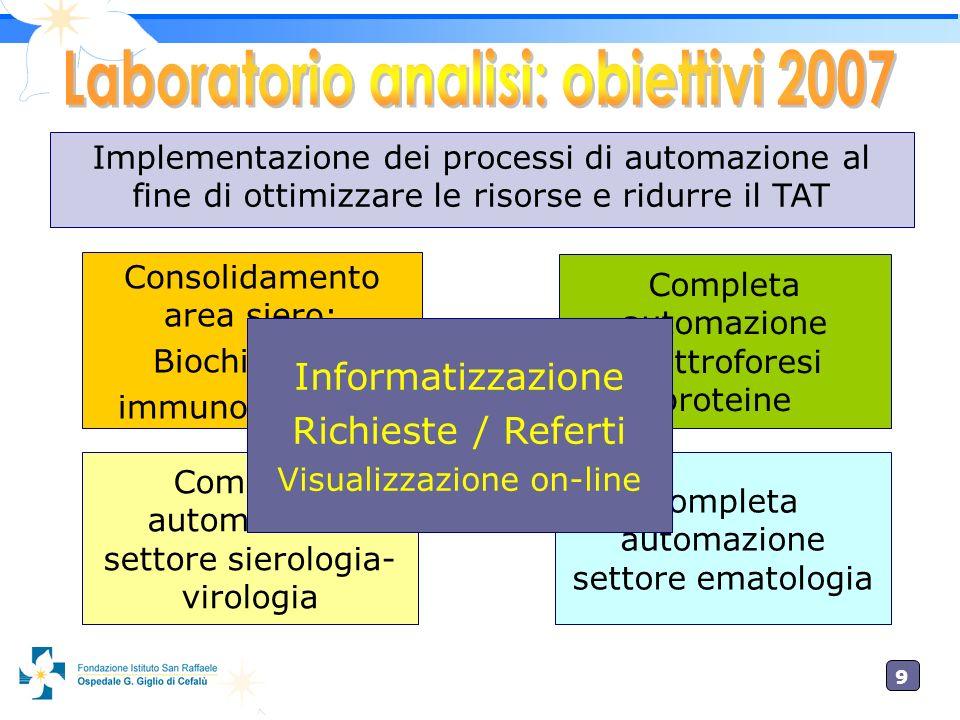 Laboratorio analisi: obiettivi 2007