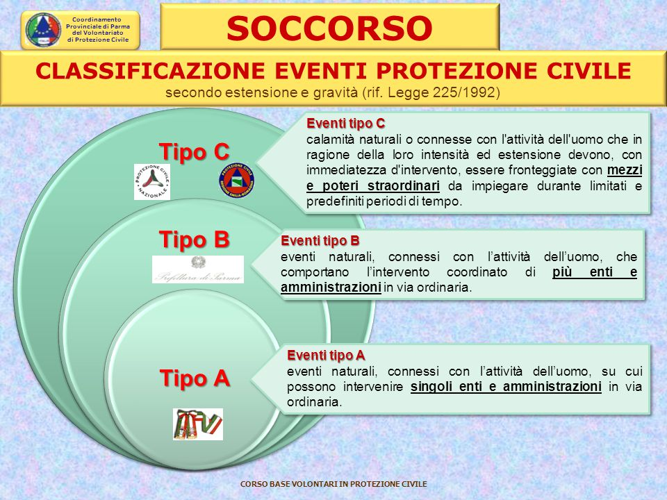 CLASSIFICAZIONE EVENTI PROTEZIONE CIVILE