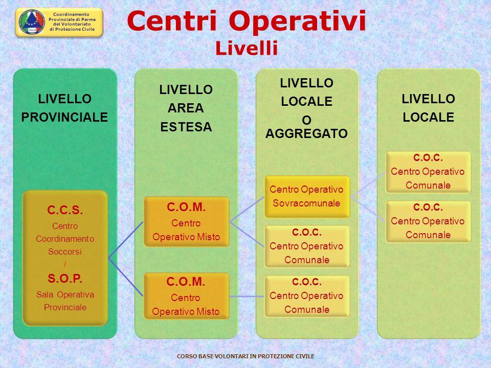 Centri Operativi Livelli C.C.S. C.O.M. S.O.P. Operativo Misto Centro