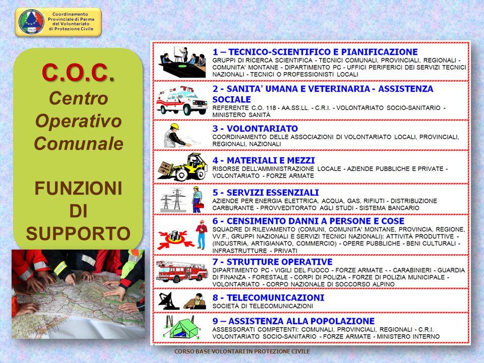 C.O.C. Centro Operativo Comunale FUNZIONI DI SUPPORTO