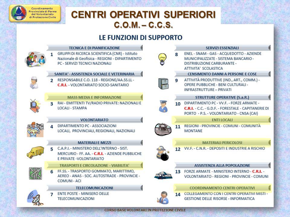 CENTRI OPERATIVI SUPERIORI